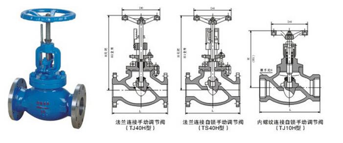 """产品展厅 t40h手动调节阀   1,能有效的克服""""大流量,小温差""""的不良图片"""