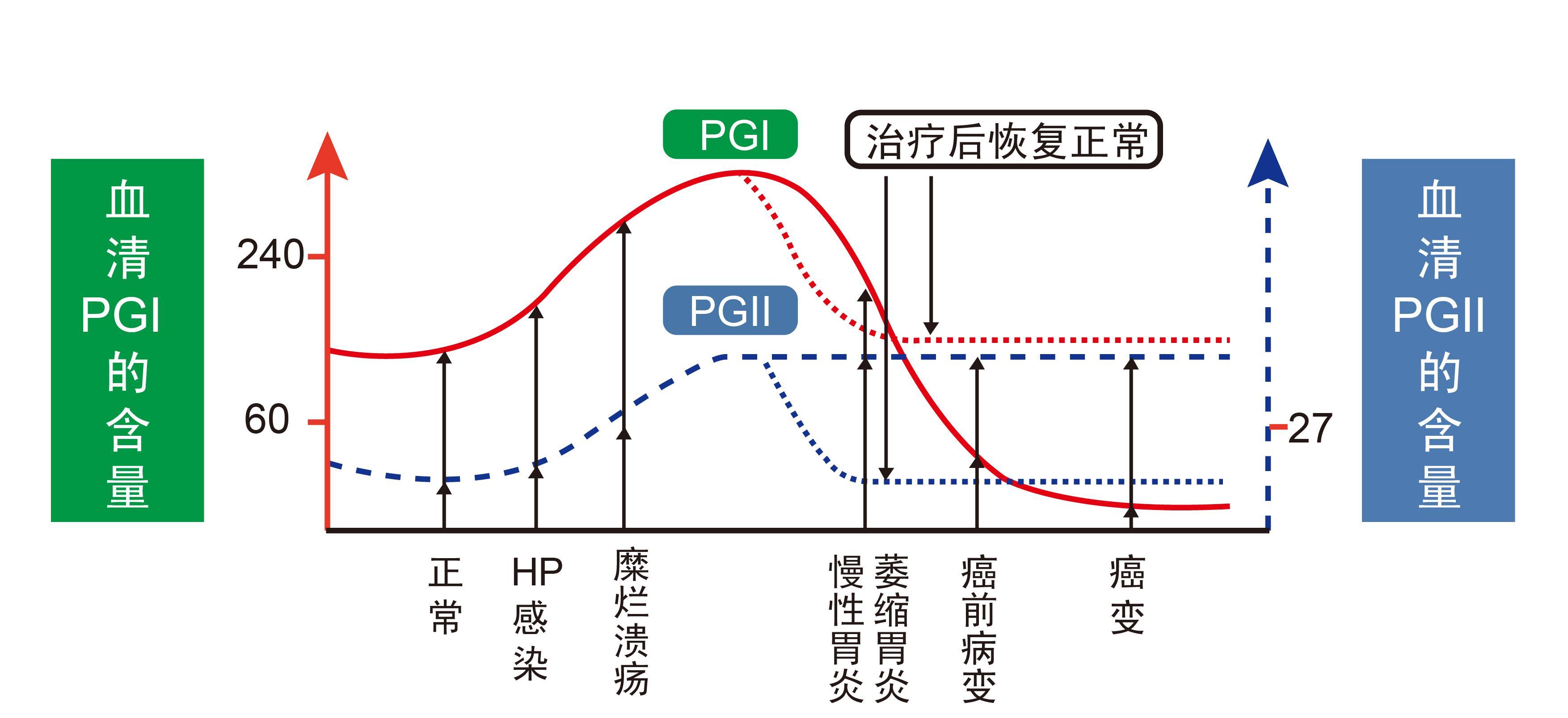 电路 电路图 电子 设计 素材 原理图 3508_1608
